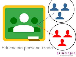Novedades Google Classroom Educación personalizada