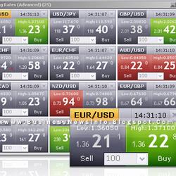 Forex killer trading system