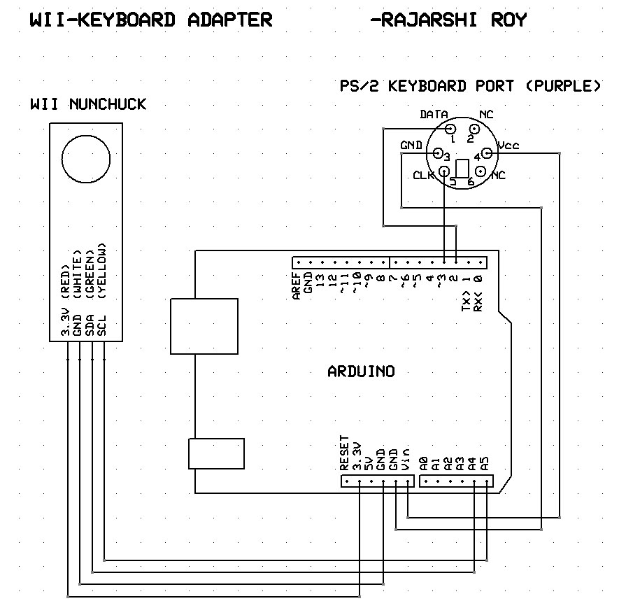 ps2 to usb converter wiring: fine ps 2 keyboard wiring diagram gallery -  electrical circuit