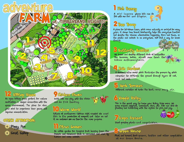 adventure farm map