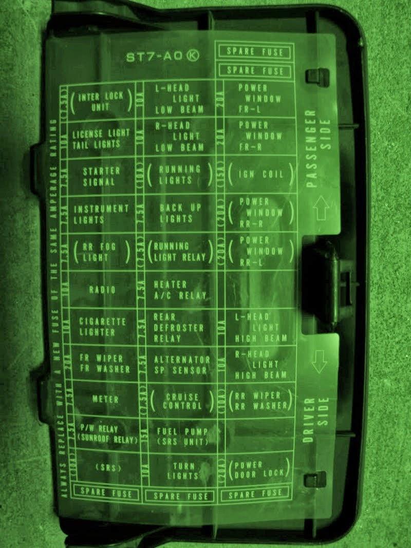 fuse box 1990 acura integra