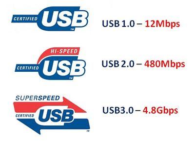 أنواع الـ USB USB 1.1 , USB 2.0 , USB 3.0