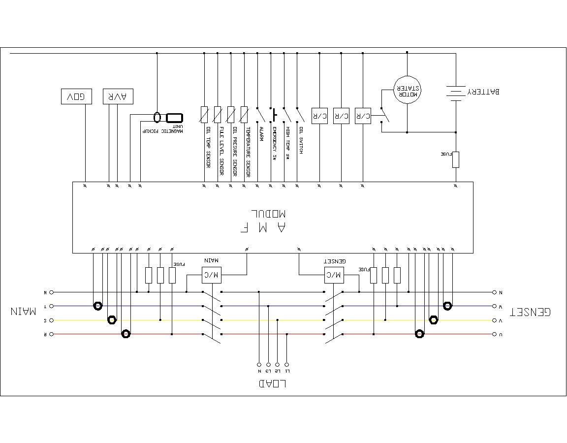 oprek: wiring dari ATS dan AMF