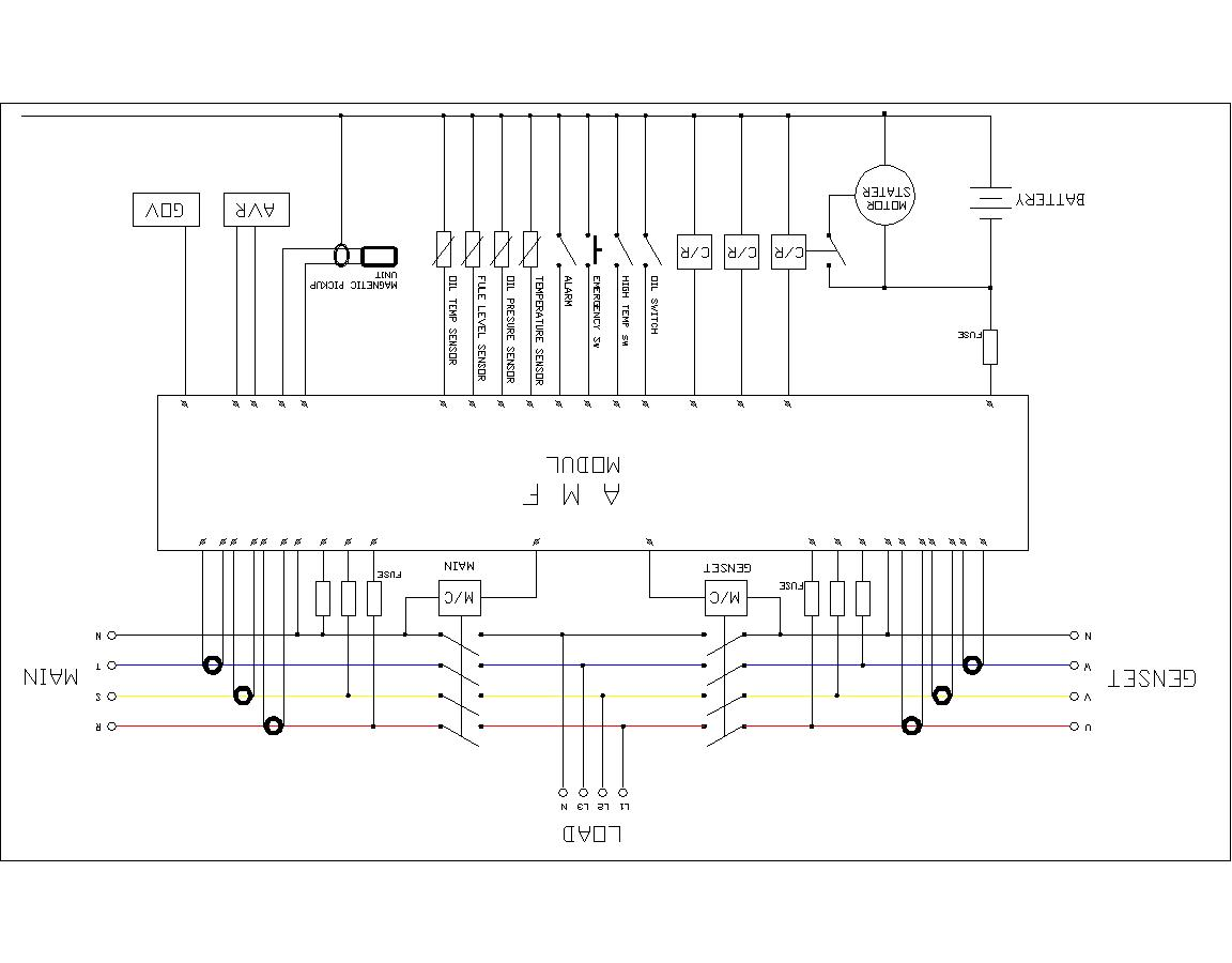 wiring panel amf dan ats