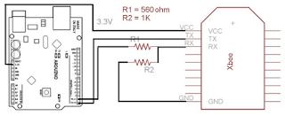 "<img src=""arduino_zigbee_interfacing.png"" alt=""arduino_zigbee_interfacing"">"