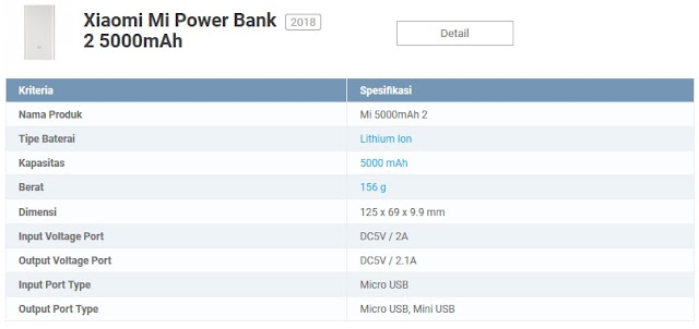 PowerBank 2 Xiaomi