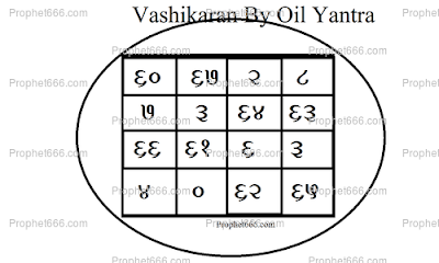 Magical Vashikaran Spell Yantra by Oil
