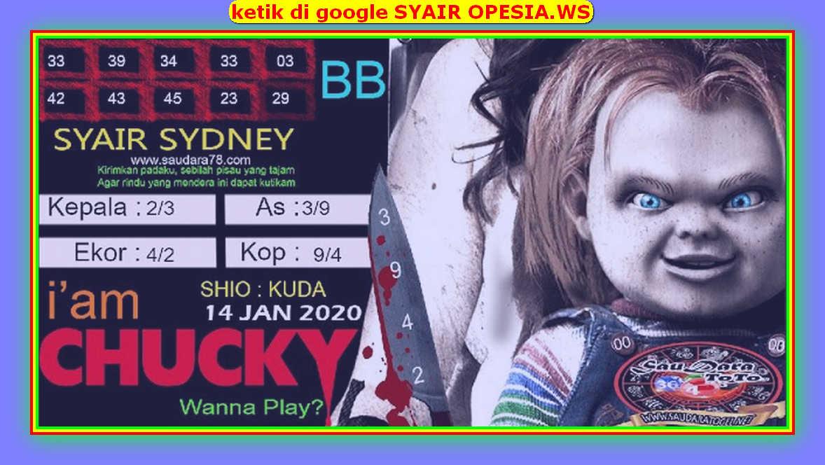 Kode syair Sydney Selasa 14 Januari 2020 124