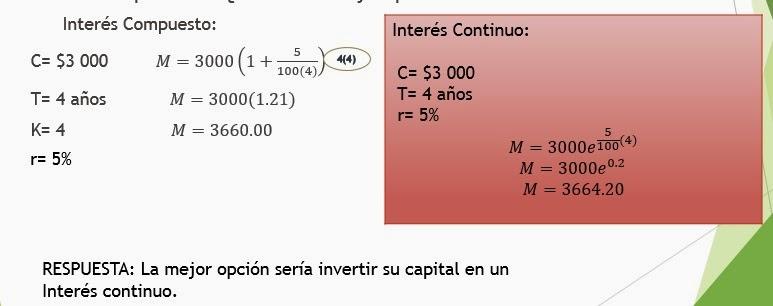 Regla del interes compuesto en opciones binarias