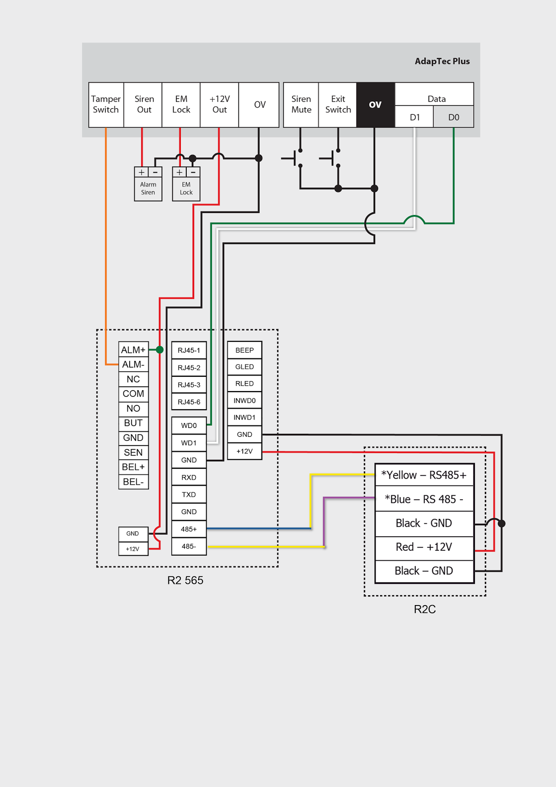 Installation Diagram for R2 (FEM565)  R2c with New AdapTec Plus | FingerTec Technical Blog