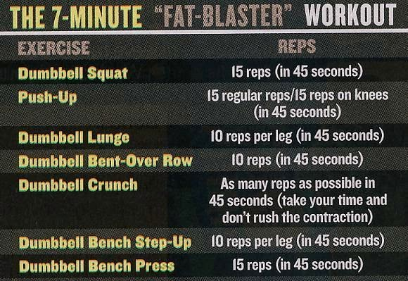 "hover_share weight loss - the 7-minute ""fat-blaster"" workout"