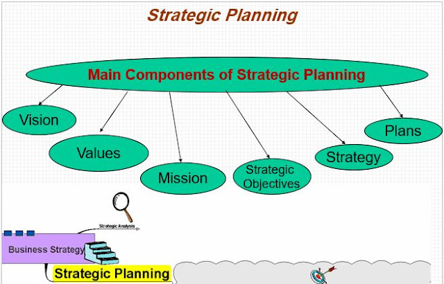 Download Strategic Planning and Change Management for Engineers pdf