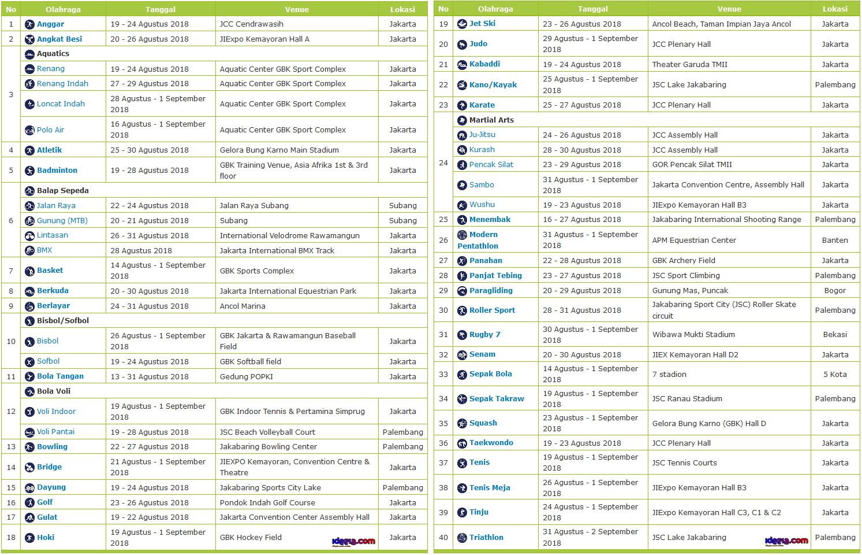 Download Jadwal Pertandingan Asian Games 2018 *PDF
