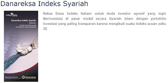 Danareksa Indeks Syariah