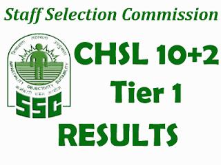 ssc chsl exam result 2017