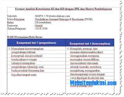 KI dan KD PJOK Kelas 9 SMP/MTs Kurikulum 2013 Revisi 2018