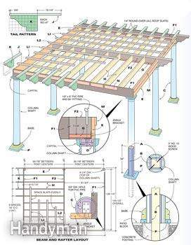 how to build your own pergola 4 diy ideas and tutorials handy homemade. Black Bedroom Furniture Sets. Home Design Ideas