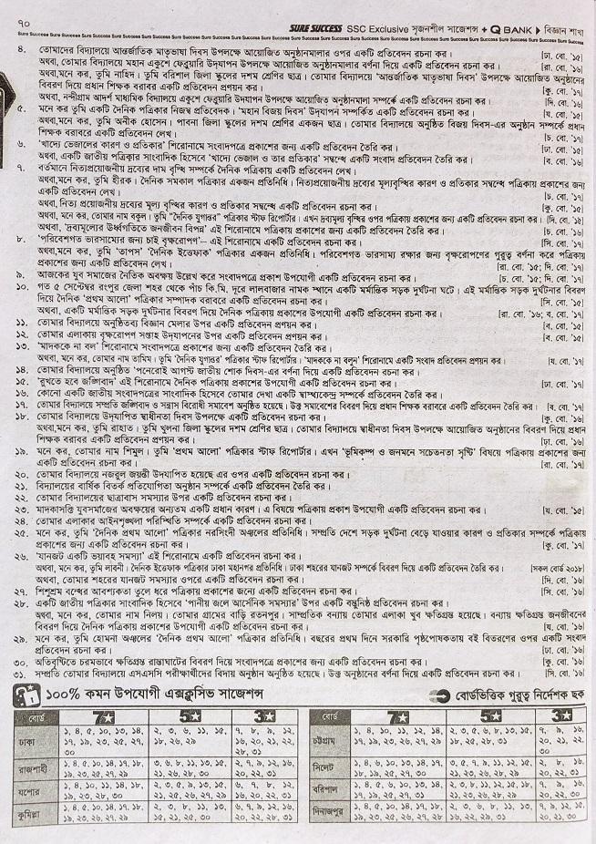 SSC Bangla 2nd Paper CQ Suggestion (Page 07-12) সৃজনশীল