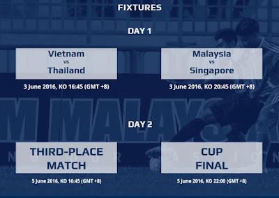 Keputusan Nations Cup Malaysia 2016