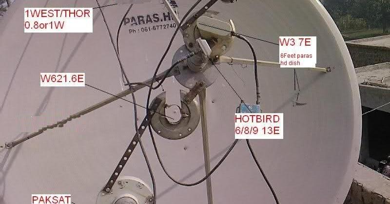 Setup for Paksat 38E, Hotbird 13E, Nilesat 7W and Thor 1W along with