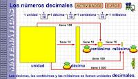 http://www3.gobiernodecanarias.org/medusa/eltanquematematico/pizarradigital/NumDec5/inicio_m.html