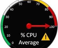 Forza a consumare meno CPU per ogni processo (Windows)