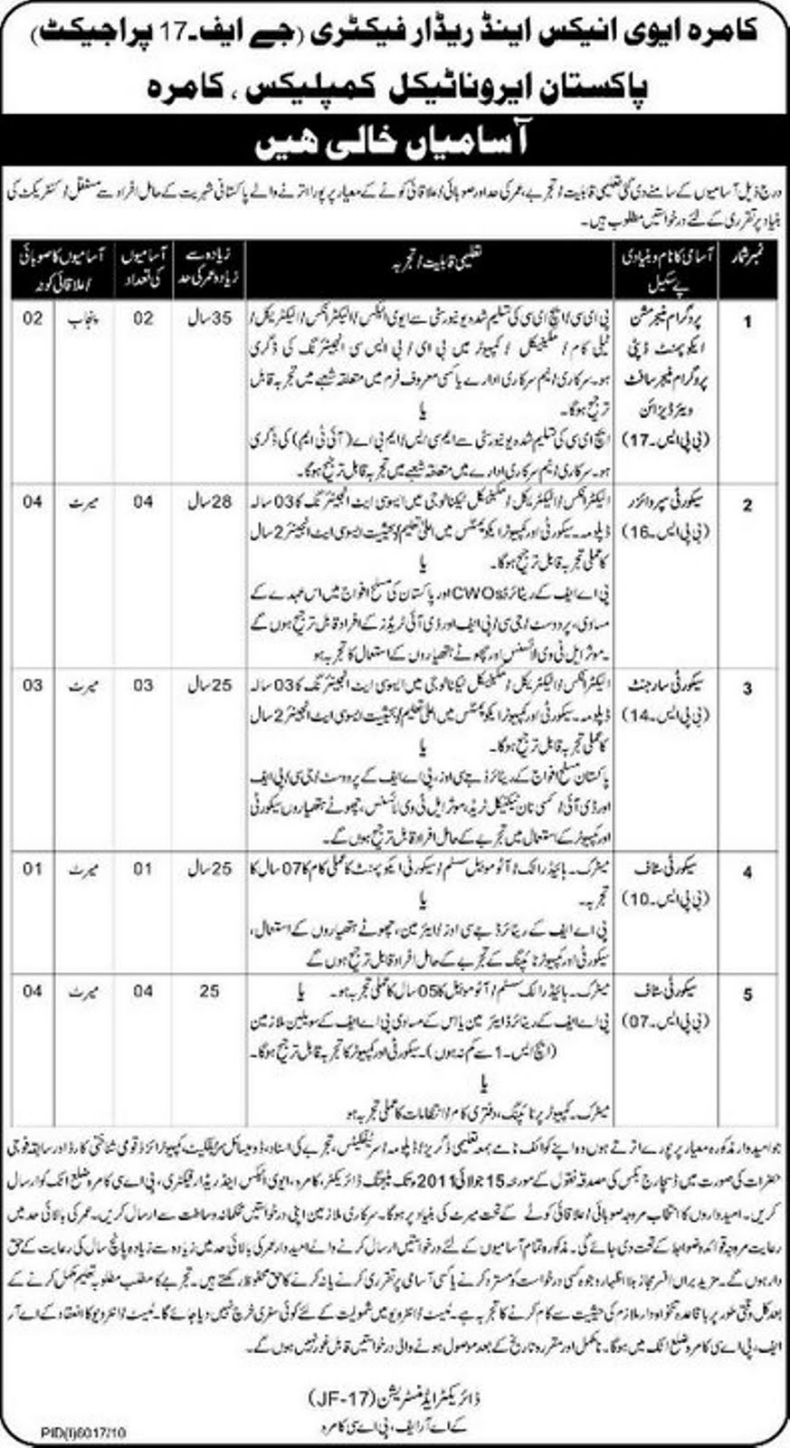 17 Jobs For 17 Year Olds That Will Pay For College: Jobs In Kamra Avionics & Radar Factory (JF-17 Thunder