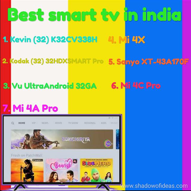 7 Best smart tv in India