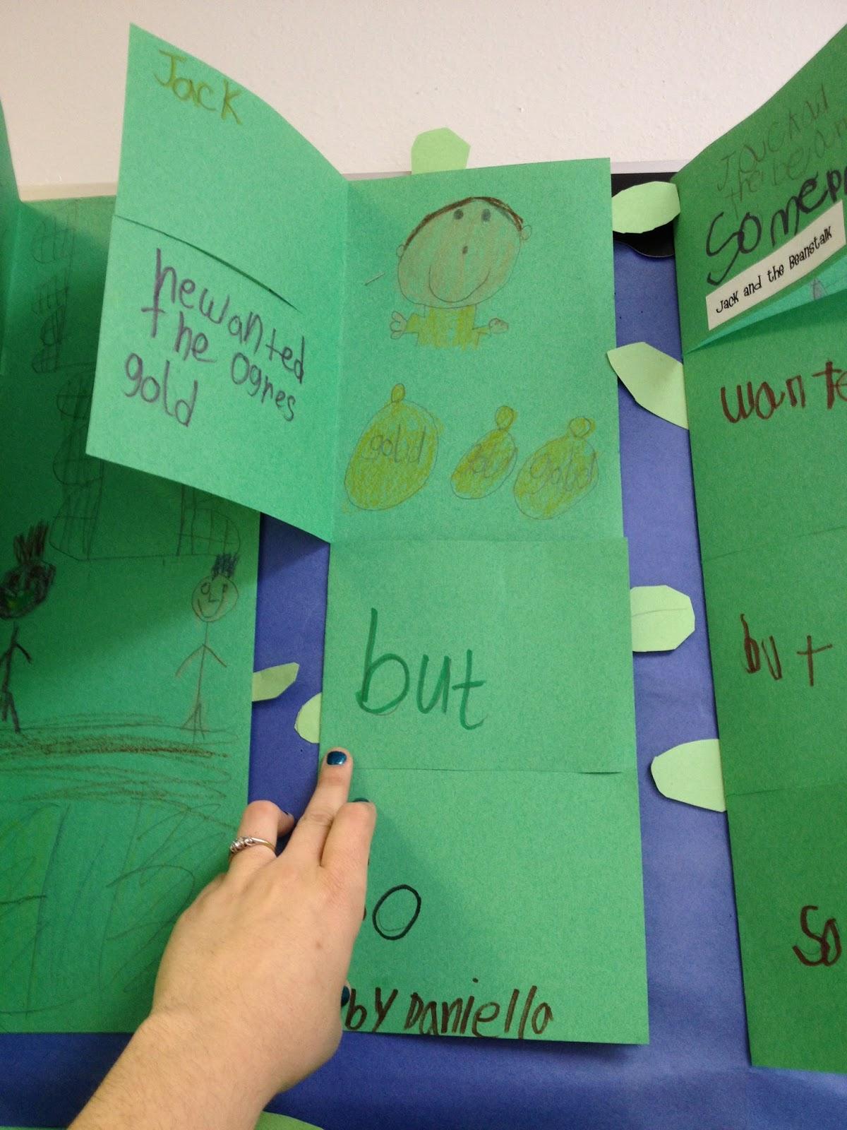 Mrs Wyatt S Teaching Tales April