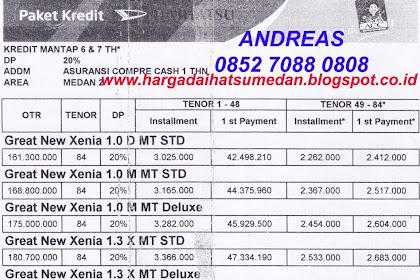 Paket Mantap Xenia,Terios,Ayla di Medan