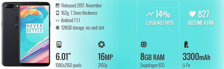 HP China Terbaik & Berkualitas - OnePlus 5T