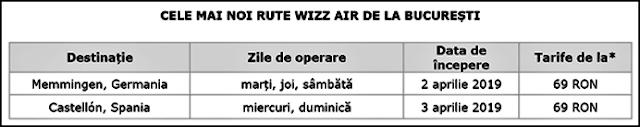 pareri bune preturi bilete de avion wizz air bucuresti castellon