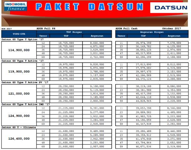 Harga Datsun Go Panca Terbaru 2018 - Informasi Promo ...