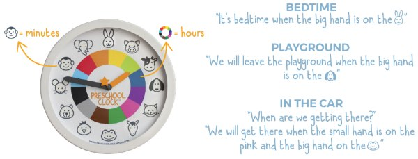 Children telling the time. Preschool Clock.
