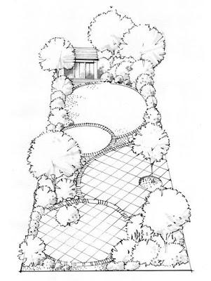 curte ingusta si lunga, idei de amenajare gradina cu plante, flori rezistente, plan amenajare peisagistica, vedere de sus