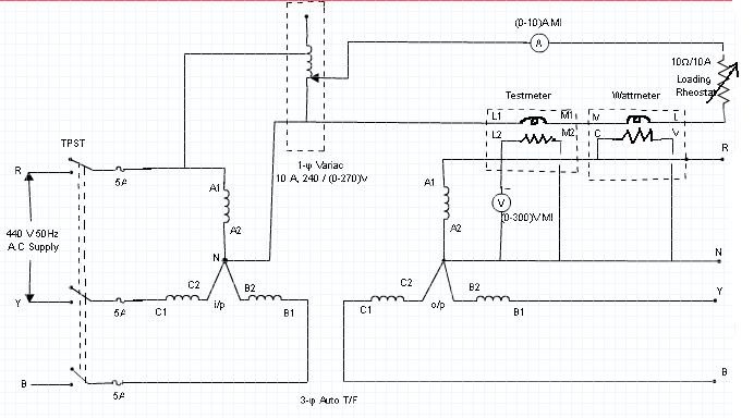 Calibration and Testing of SinglePhase Energy Meter