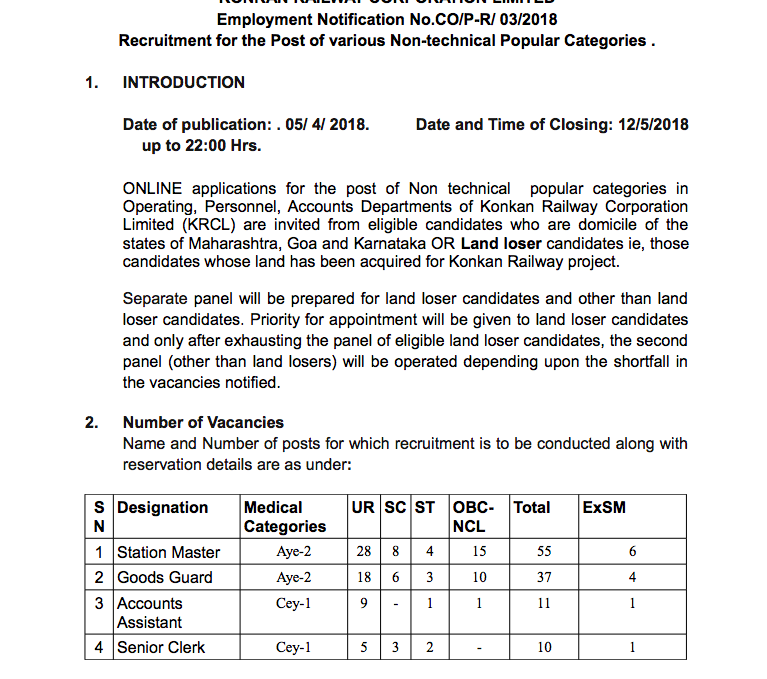 Konkan Railways Ntpc Recruitment Notification Pdf Download Qmaths