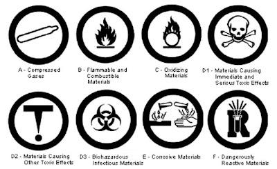 Engineering Portal: Workplace Hazardous Material