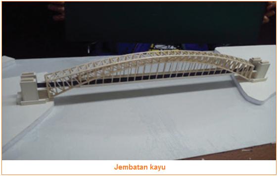 Jembatan kayu - Bahan-Bahan Yang Dapat Digunakan Untuk Membuat Miniatur Jembatan