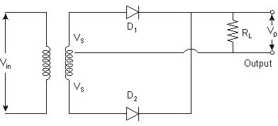 Vedupro: Rectifier Circuit, Rectifier Theory, Half Wave
