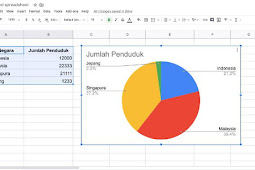 Cara membuat diagram lingkaran dengan mudah menggunakan google Spreadsheet