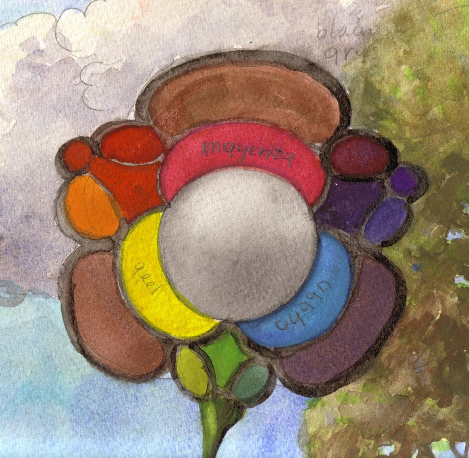 Tips en tekenles welke kleuren moet ik kiezen - Koele kleuren warme kleuren ...