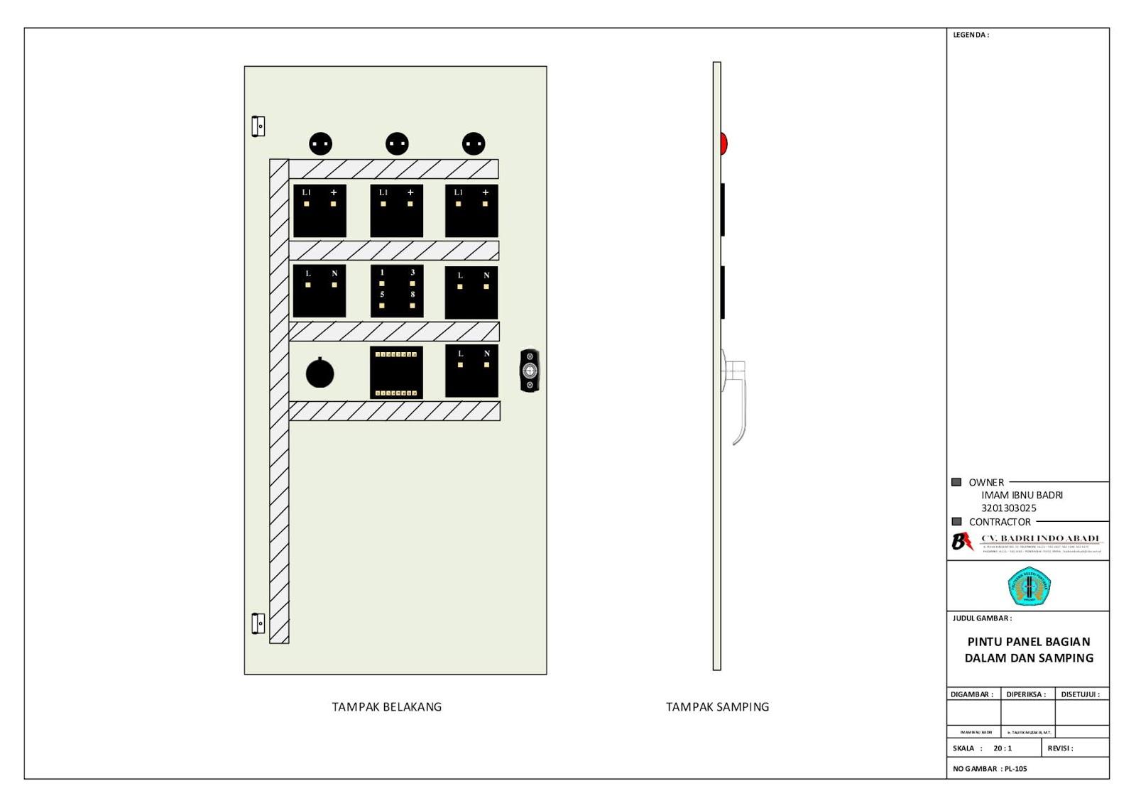 Pintu Panel Bagian Dalam dan Samping