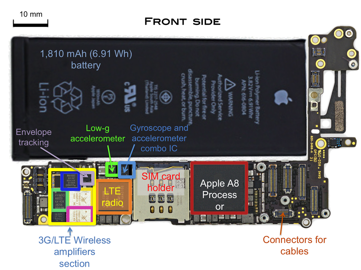 Iphone 6 Logic Board Diagram | Wiring Library