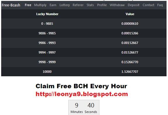 bitcoin cash app verdienen beispiel für handelsmargen bei futures