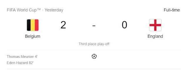 Hasil Pertandingan Belgia vs Inggris 14 Juli 2017 - Skor Akhir 2 - 0