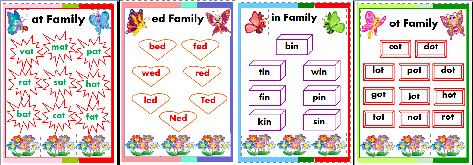 CVC WORD CHARTS IN PRINTABLE PUB FORMAT - DepEd LP's