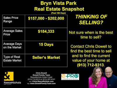 Bryn Vista Park, Olathe, Olathe KS