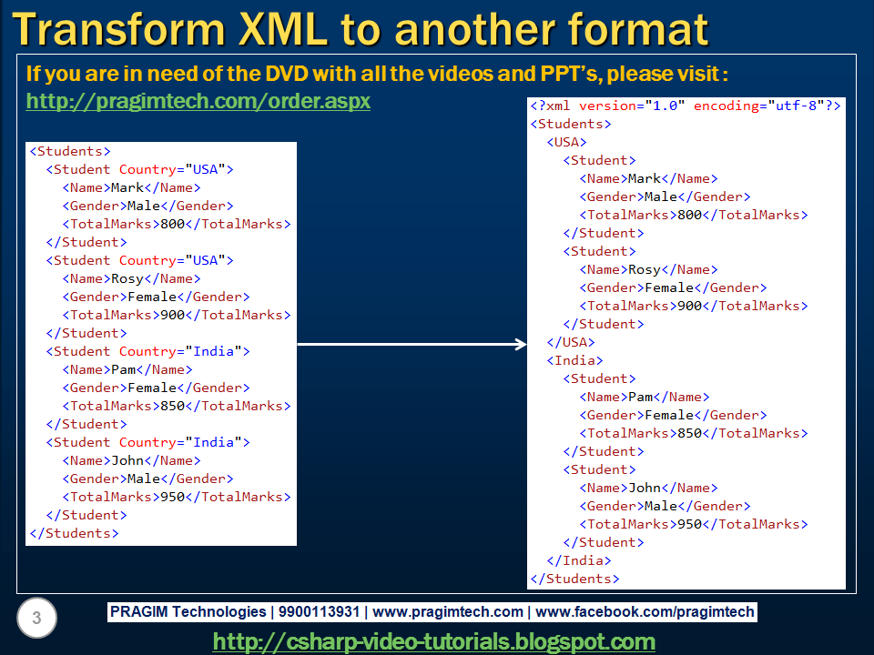 Slide3 Xml Format Example For User on