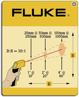 ir thermometer optical resolution